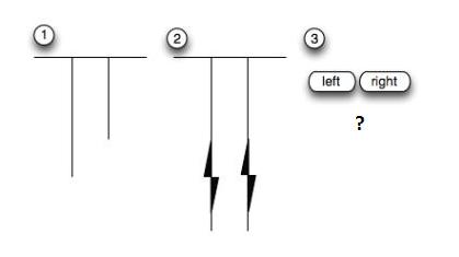 Illustration d'une mesure de temps d'inspection